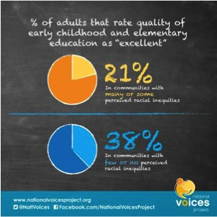 Racial Equity Contributes to Quality of Early Childhood Education - W.K. Kellogg Foundation